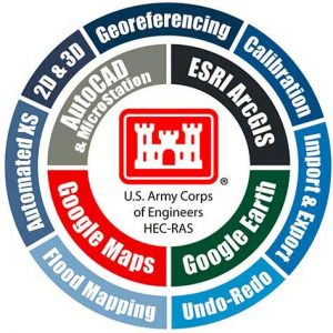GeoHECRAS is an AutoCAD and ESRI ArcGIS compatible interactive 2D/3D graphical user interface data wrapper to the US Army Corps of Engineers HEC-RAS